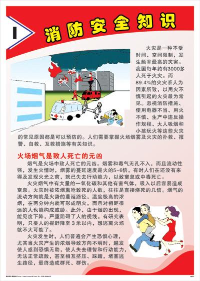 消防安全知识-火场烟气是致人死亡的元凶消防标语海报挂图