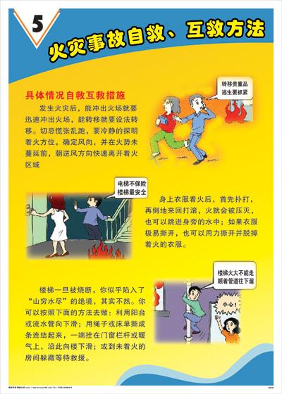 火灾事故自救互救方法-具体情况自救互救措施1消防标语海报挂图