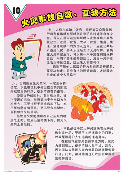 火灾事故自救互救方法-防止吸入有毒气体消防标语海报挂图