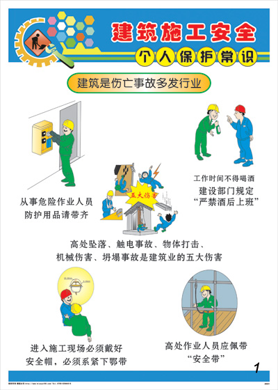 建设建筑安全标语 图解海报 anb01 建筑施工安全 个人保护